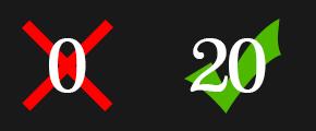نمره صفری که به بیست تبدیل شد